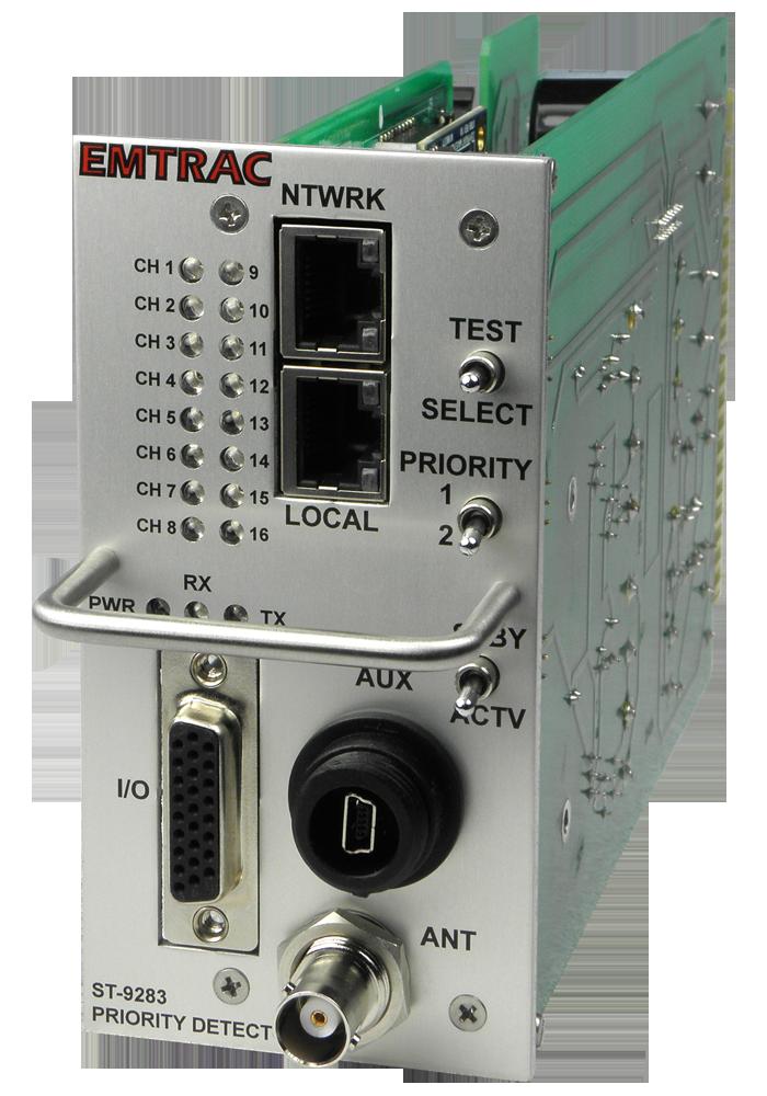 ST-9283 RF / GPS Priority Detector